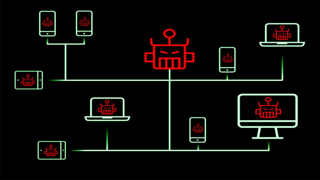 Botnet Nedir ? - Botnet DDoS İlişkisi